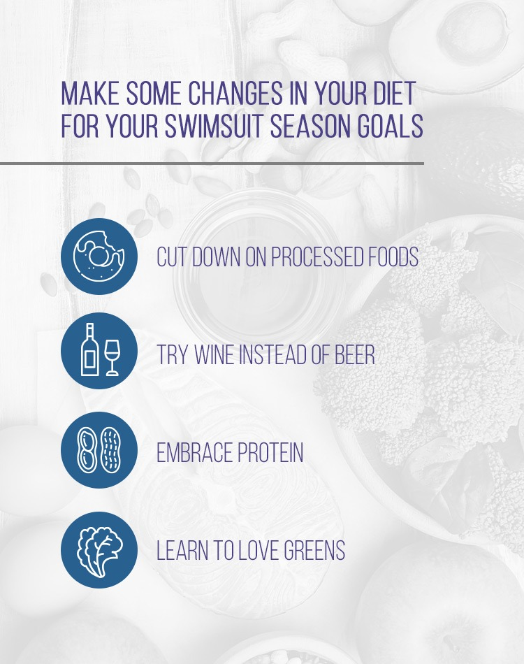 changes you should make to your diet