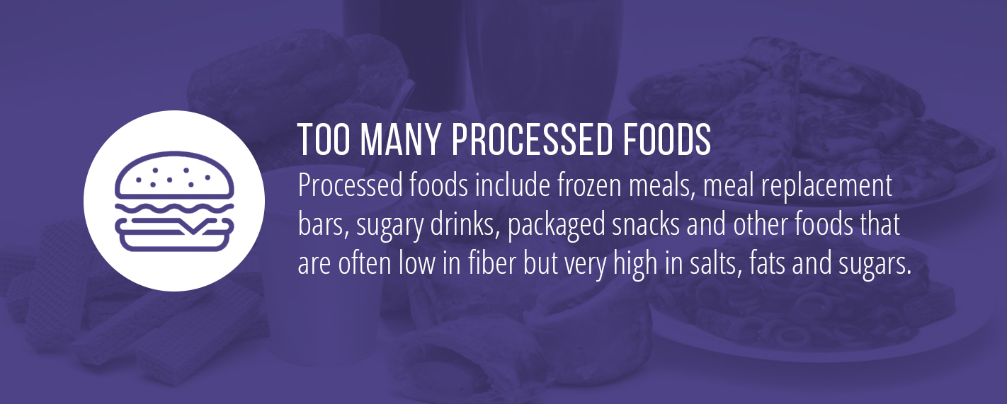 too many processed foods leading to not losing weight