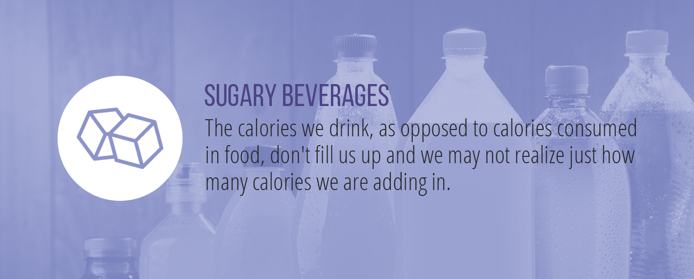 sugary foods leading to weight gain