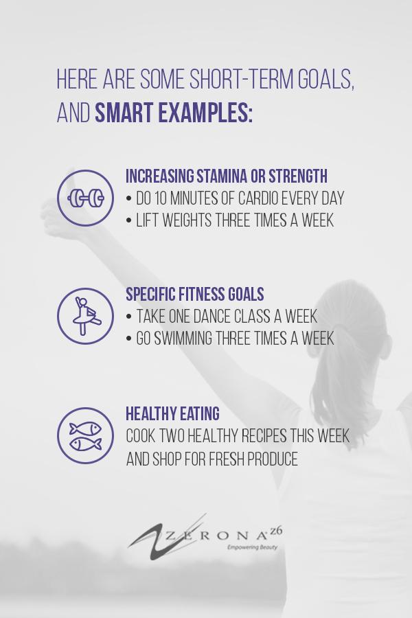 SMART Fitness Goals - Zerona